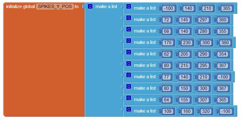 OhMySpikes-Variables2